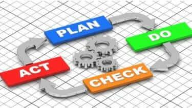 PDCAサイクル例|営業について解説する