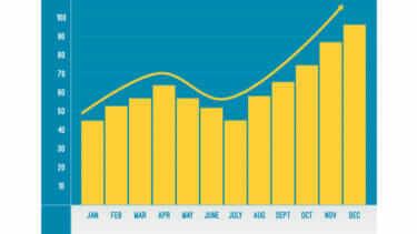 毎月分配型 投資信託