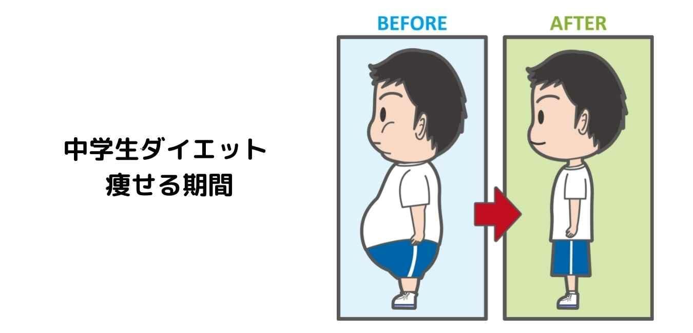 中学生ダイエット (1)